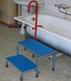 такая проблема приспособление для ванны для инвалидов бу лучшие драматические